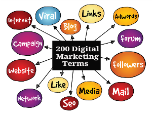 Digital Marketing Terms Explained